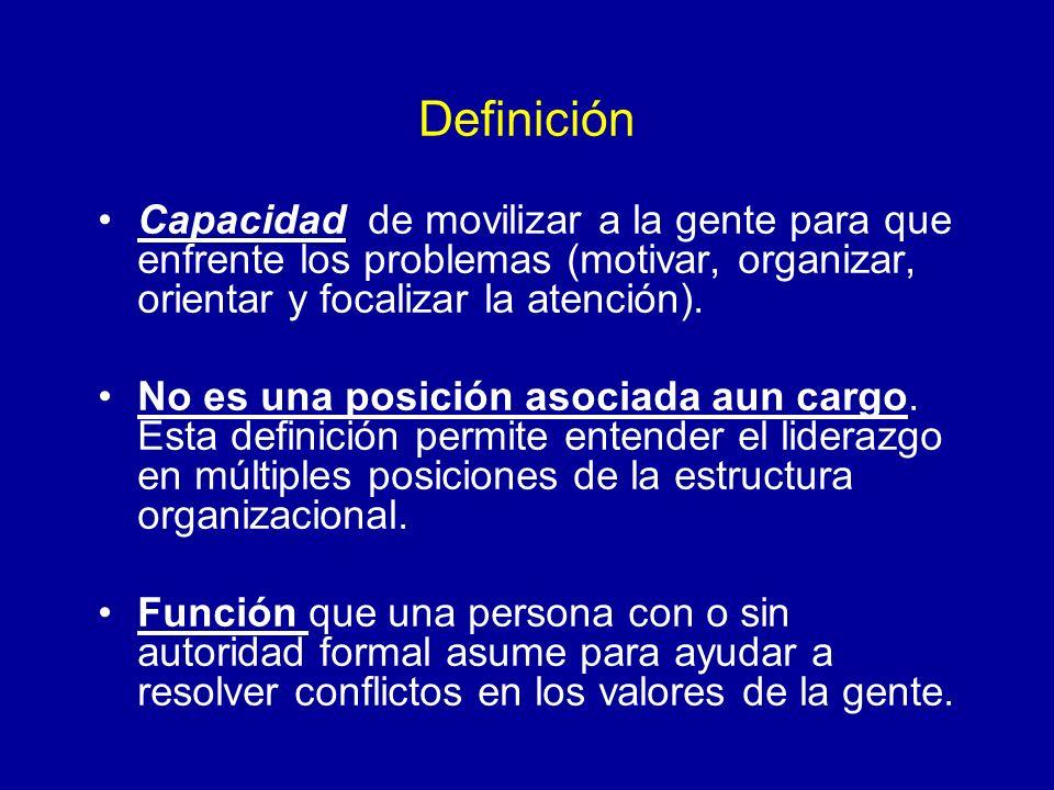 Definición Capacidad de movilizar a la gente para que enfrente los problemas (motivar, organizar, orientar y focalizar la atención).