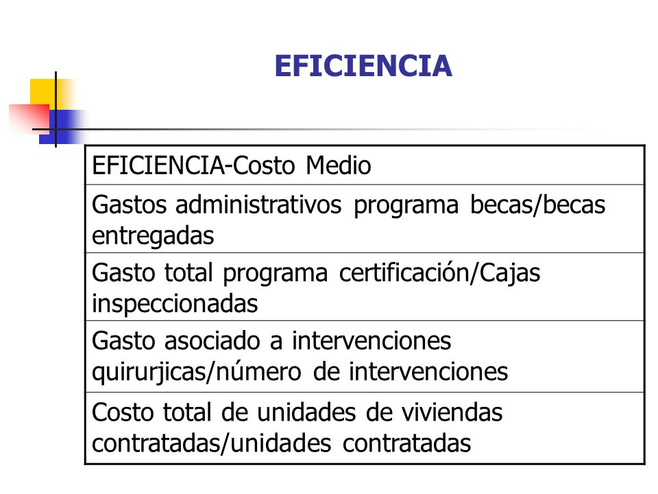EFICIENCIA EFICIENCIA-Costo Medio