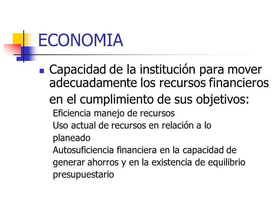 ECONOMIA Capacidad de la institución para mover adecuadamente los recursos financieros. en el cumplimiento de sus objetivos: