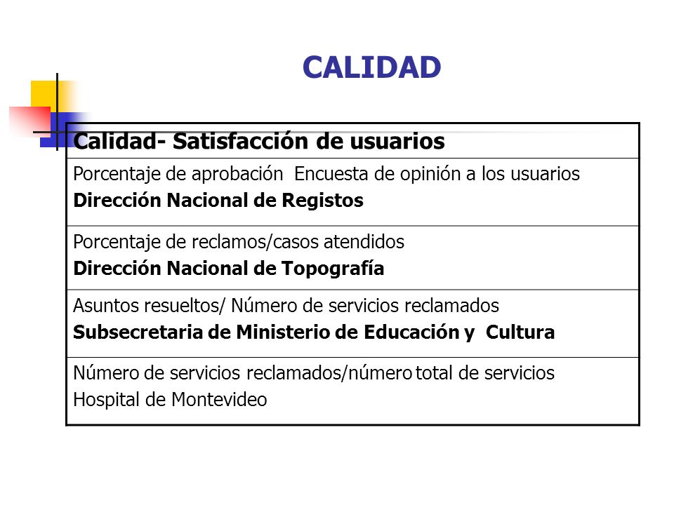 CALIDAD Calidad- Satisfacción de usuarios