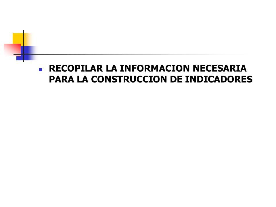 RECOPILAR LA INFORMACION NECESARIA PARA LA CONSTRUCCION DE INDICADORES
