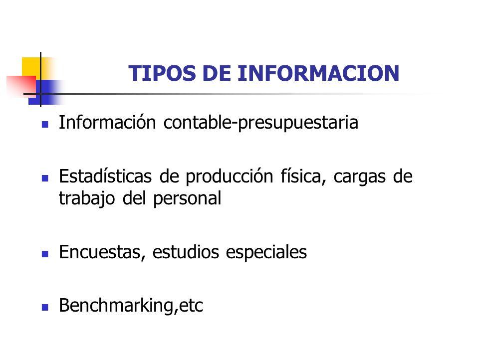 TIPOS DE INFORMACION Información contable-presupuestaria