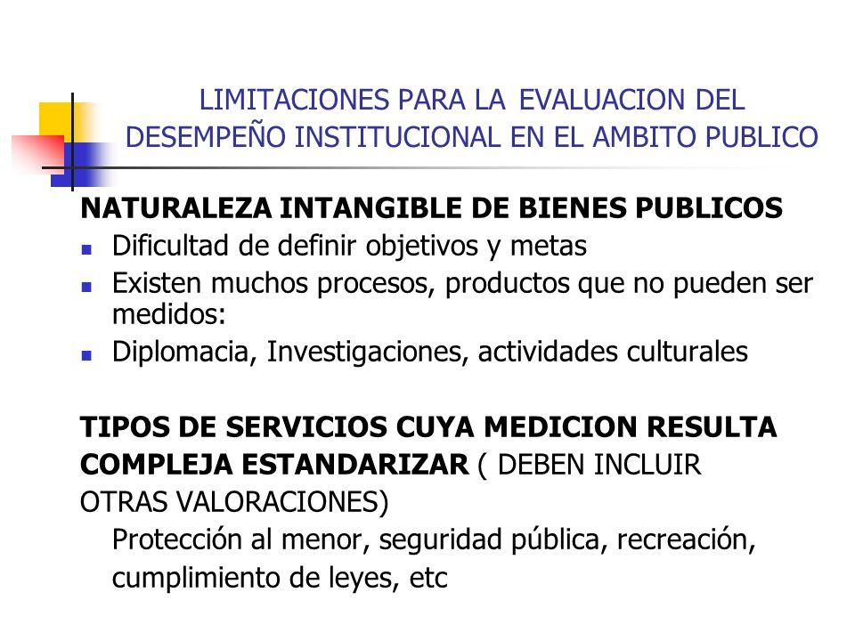 LIMITACIONES PARA LA EVALUACION DEL DESEMPEÑO INSTITUCIONAL EN EL AMBITO PUBLICO
