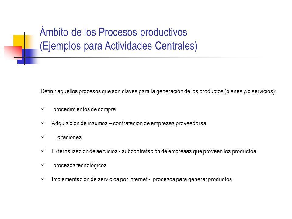 Ámbito de los Procesos productivos (Ejemplos para Actividades Centrales)