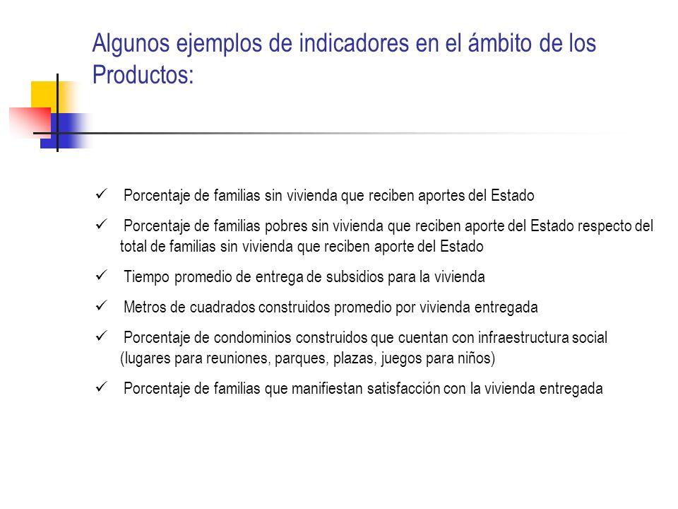 Algunos ejemplos de indicadores en el ámbito de los Productos: