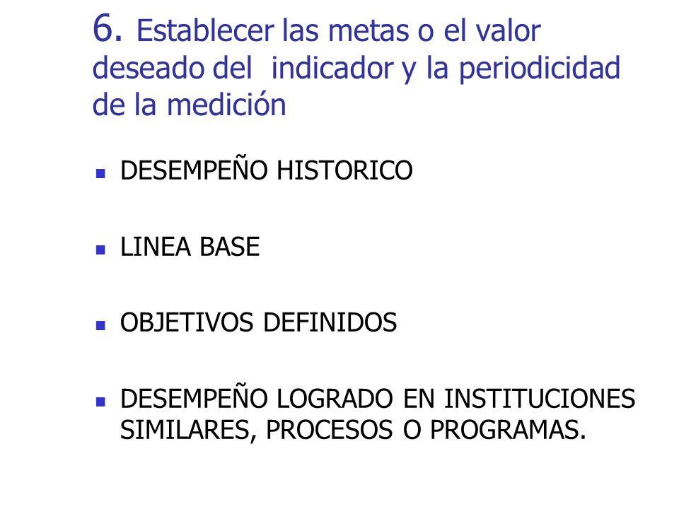 6. Establecer las metas o el valor deseado del indicador y la periodicidad de la medición