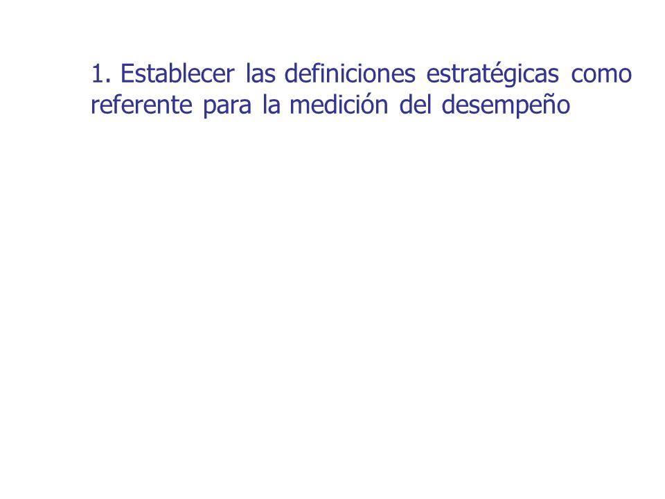 1. Establecer las definiciones estratégicas como referente para la medición del desempeño