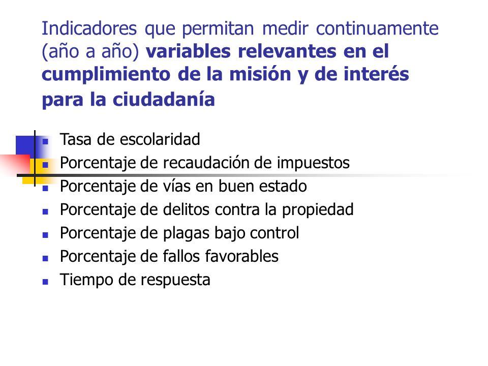 Indicadores que permitan medir continuamente (año a año) variables relevantes en el cumplimiento de la misión y de interés para la ciudadanía