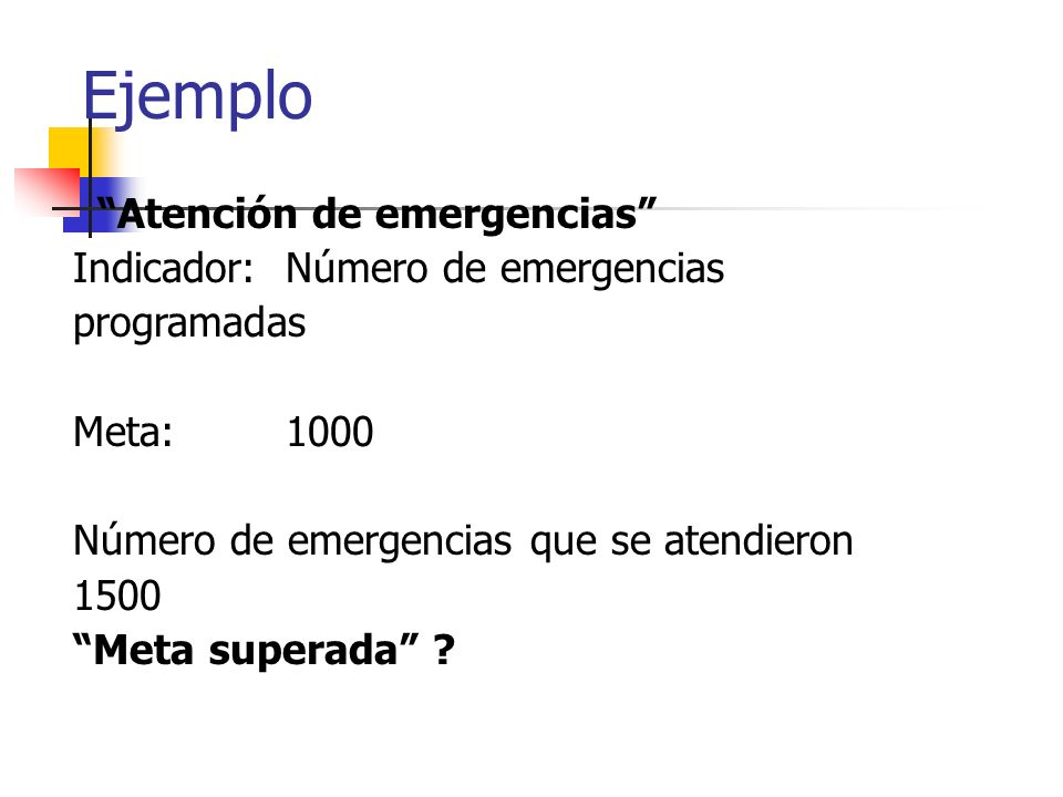 Ejemplo Atención de emergencias Indicador: Número de emergencias