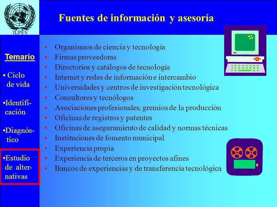 Fuentes de información y asesoría
