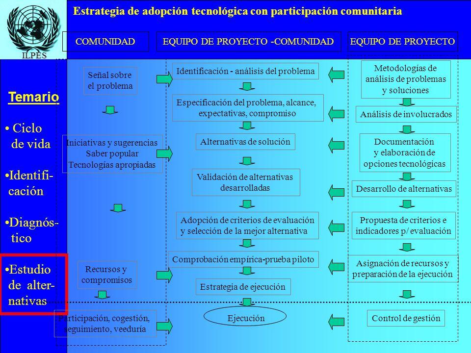 Estrategia de adopción tecnológica con participación comunitaria