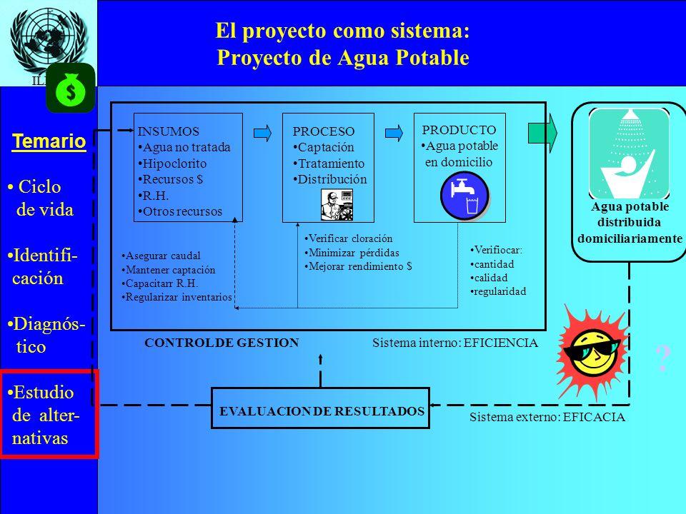 El proyecto como sistema: Proyecto de Agua Potable