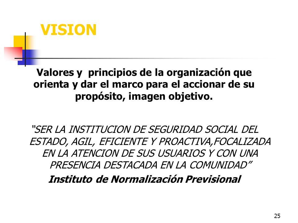VISION Valores y principios de la organización que