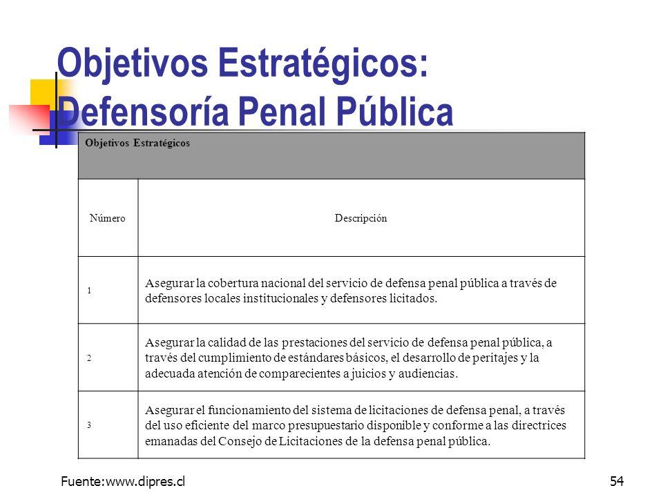 Objetivos Estratégicos: Defensoría Penal Pública
