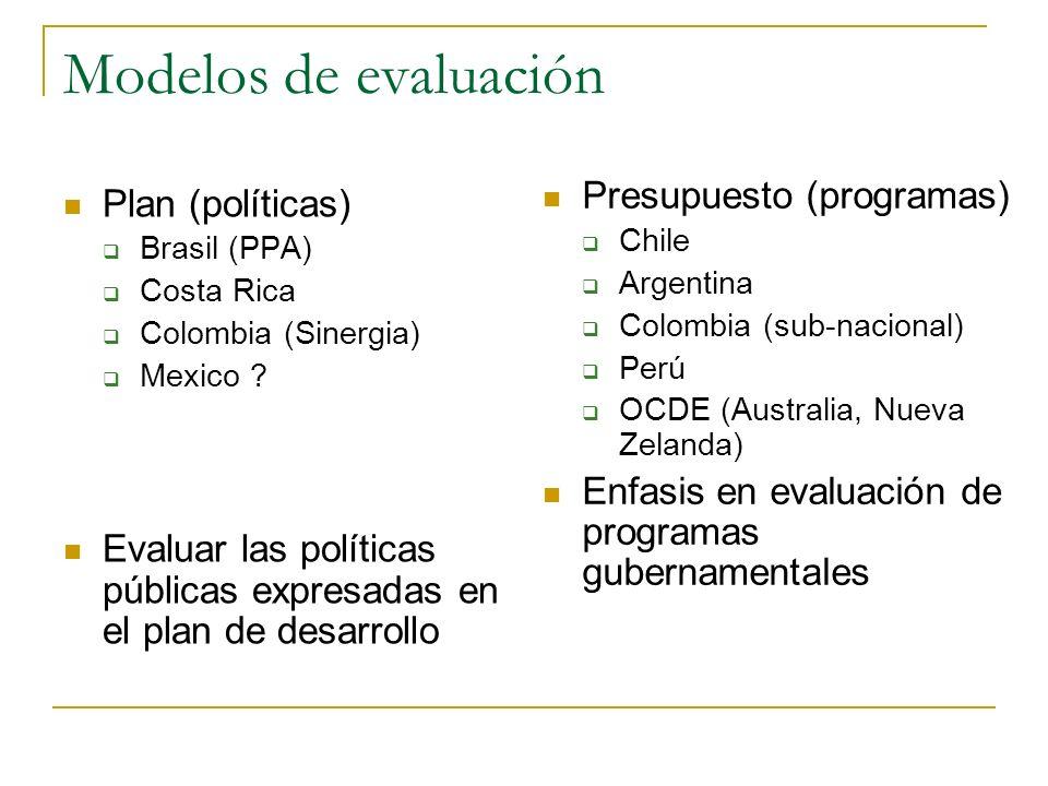 Modelos de evaluación Presupuesto (programas) Plan (políticas)