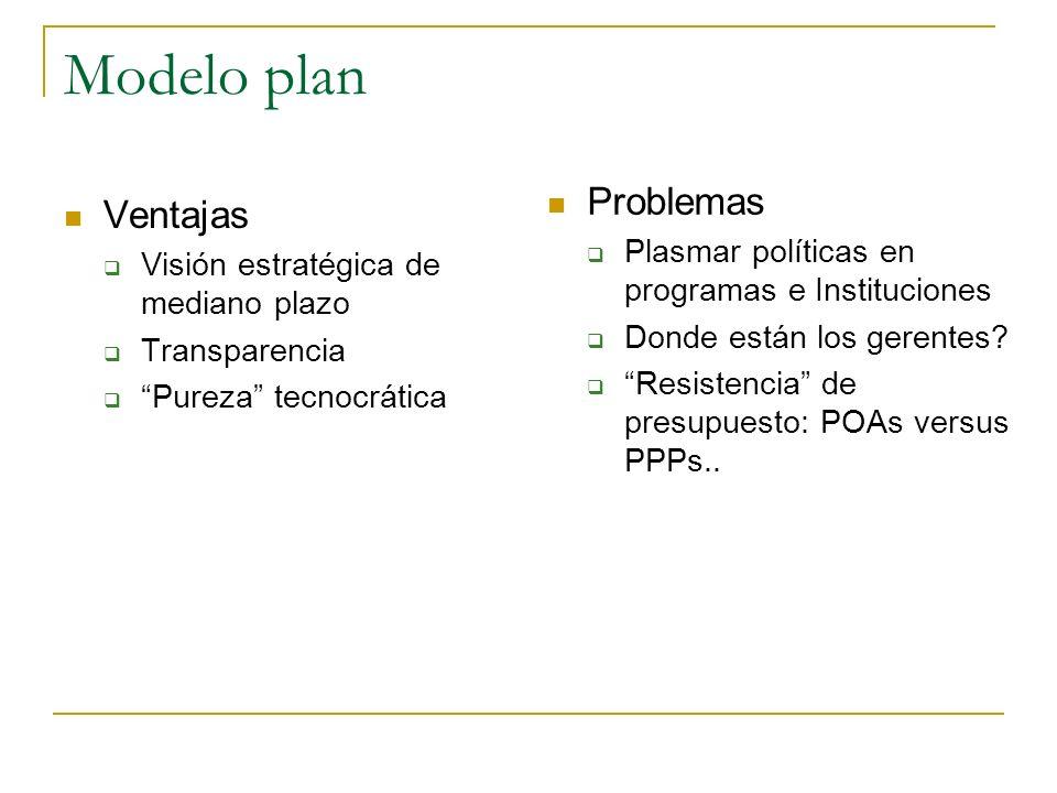 Modelo plan Problemas Ventajas