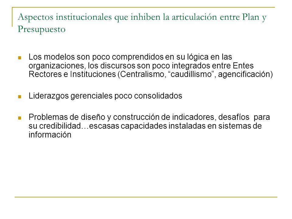 Aspectos institucionales que inhiben la articulación entre Plan y Presupuesto