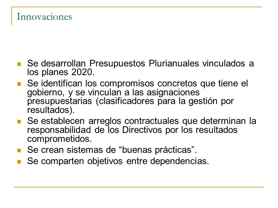 Innovaciones Se desarrollan Presupuestos Plurianuales vinculados a los planes 2020.