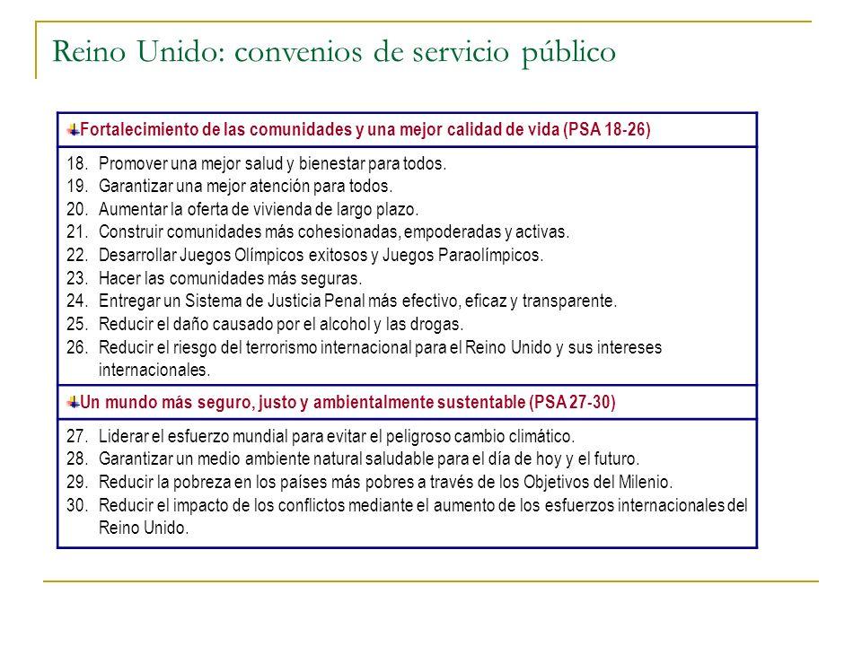 Reino Unido: convenios de servicio público