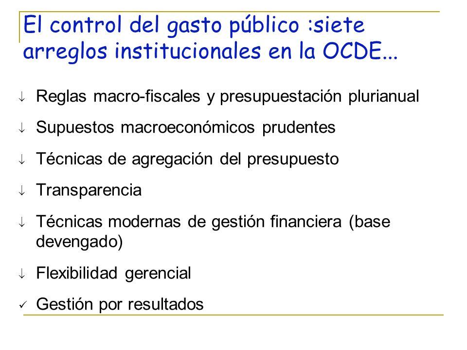 El control del gasto público :siete arreglos institucionales en la OCDE...