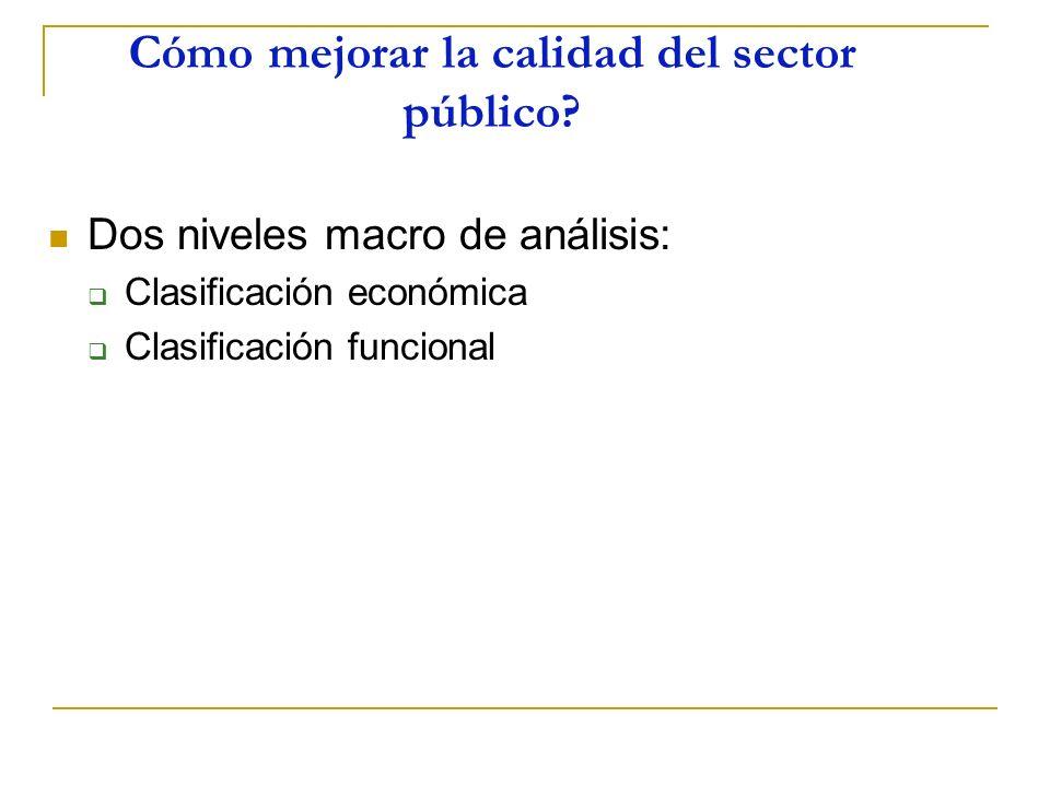 Cómo mejorar la calidad del sector público