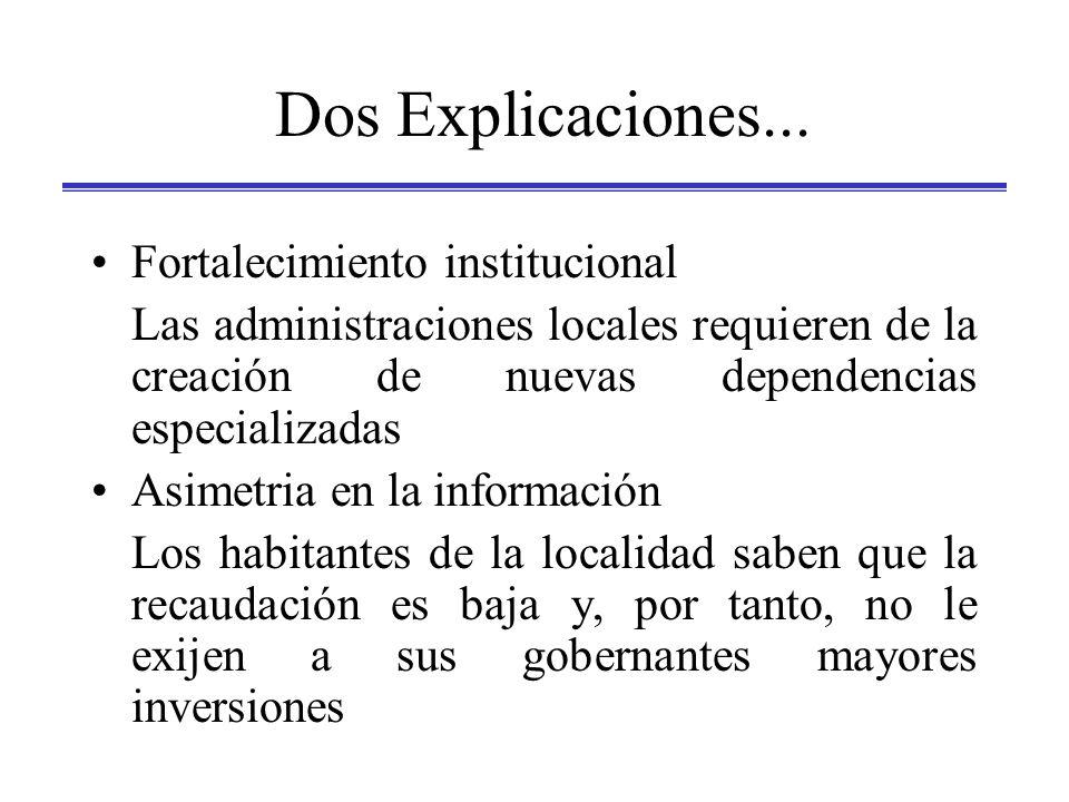 Dos Explicaciones... Fortalecimiento institucional