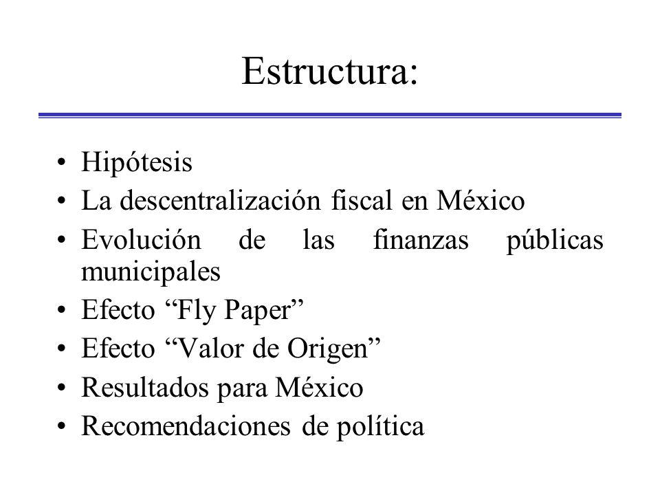 Estructura: Hipótesis La descentralización fiscal en México