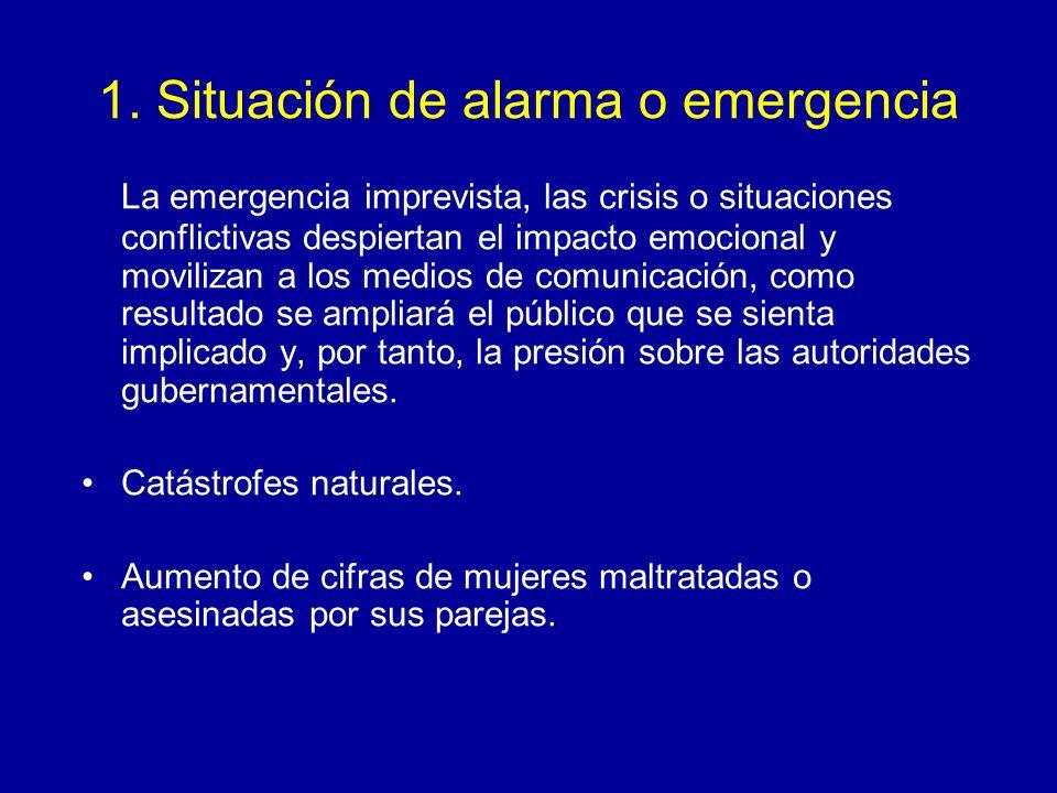 1. Situación de alarma o emergencia