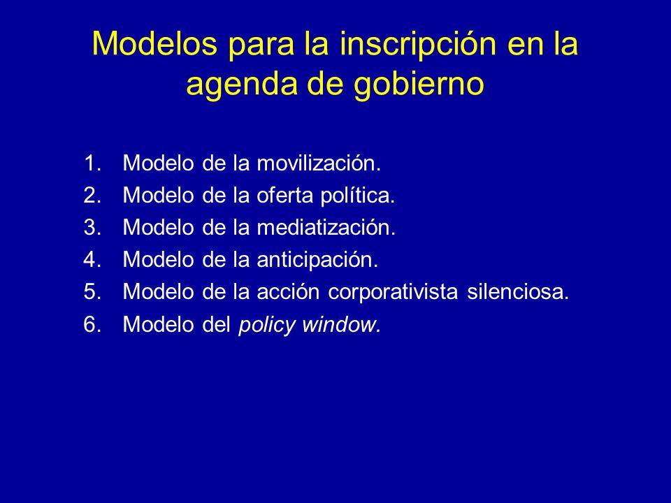 Modelos para la inscripción en la agenda de gobierno