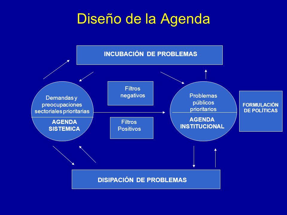 FORMULACIÓN DE POLÍTICAS DISIPACIÓN DE PROBLEMAS