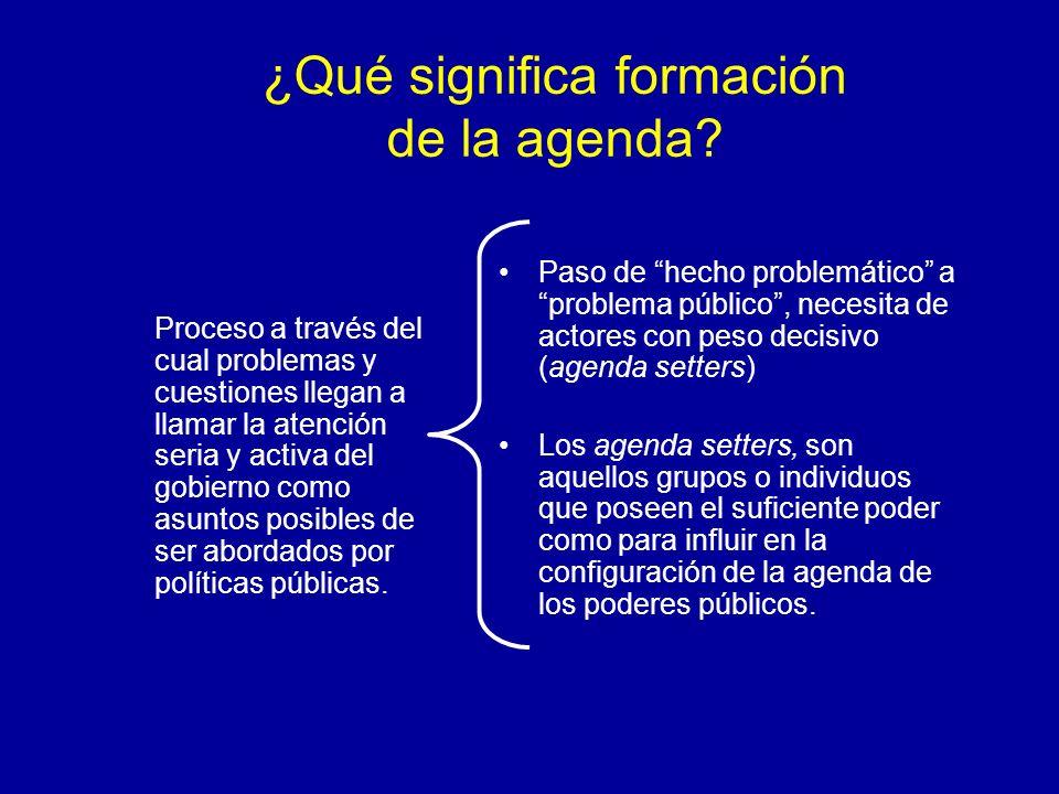 ¿Qué significa formación de la agenda