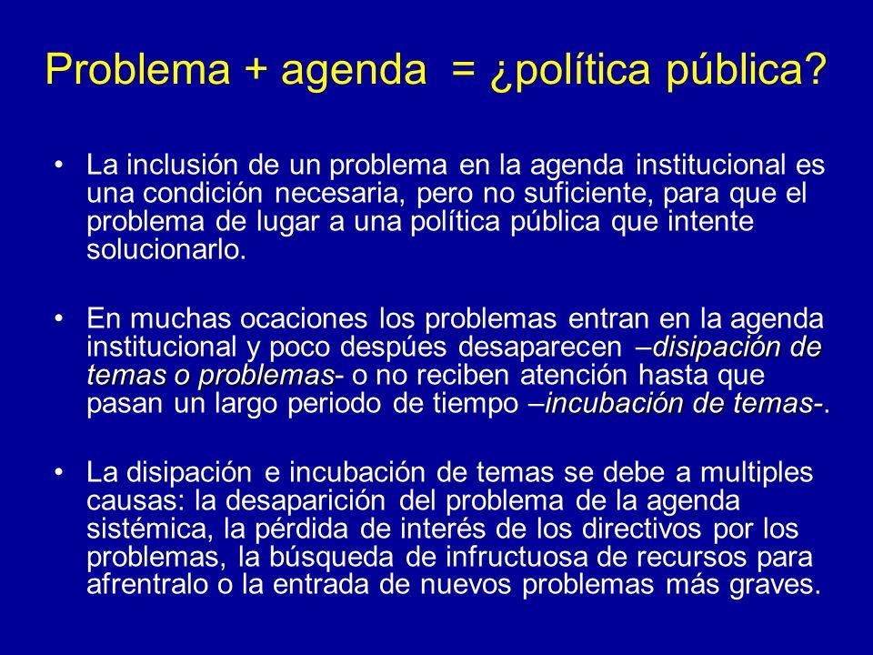 Problema + agenda = ¿política pública