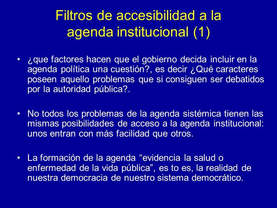Filtros de accesibilidad a la agenda institucional (1)