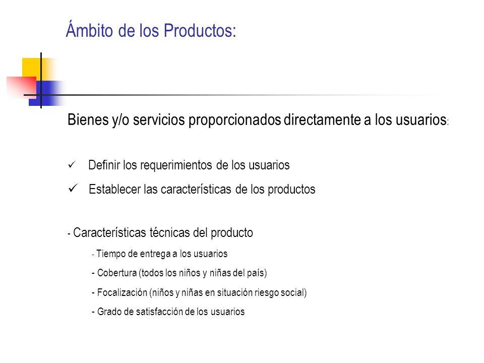 Ámbito de los Productos: