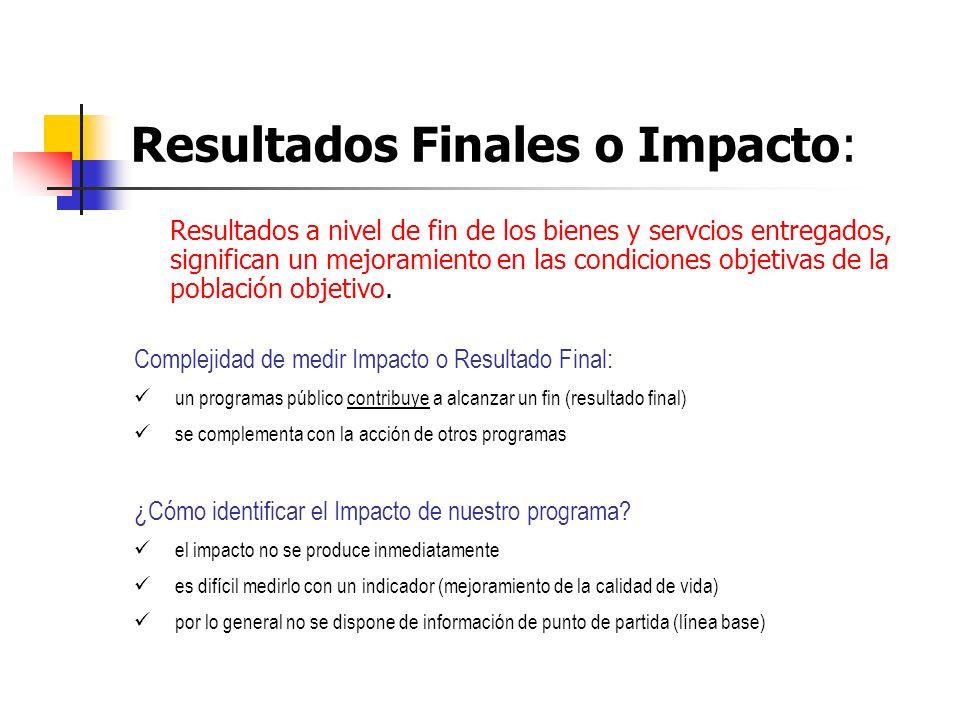 Resultados Finales o Impacto: