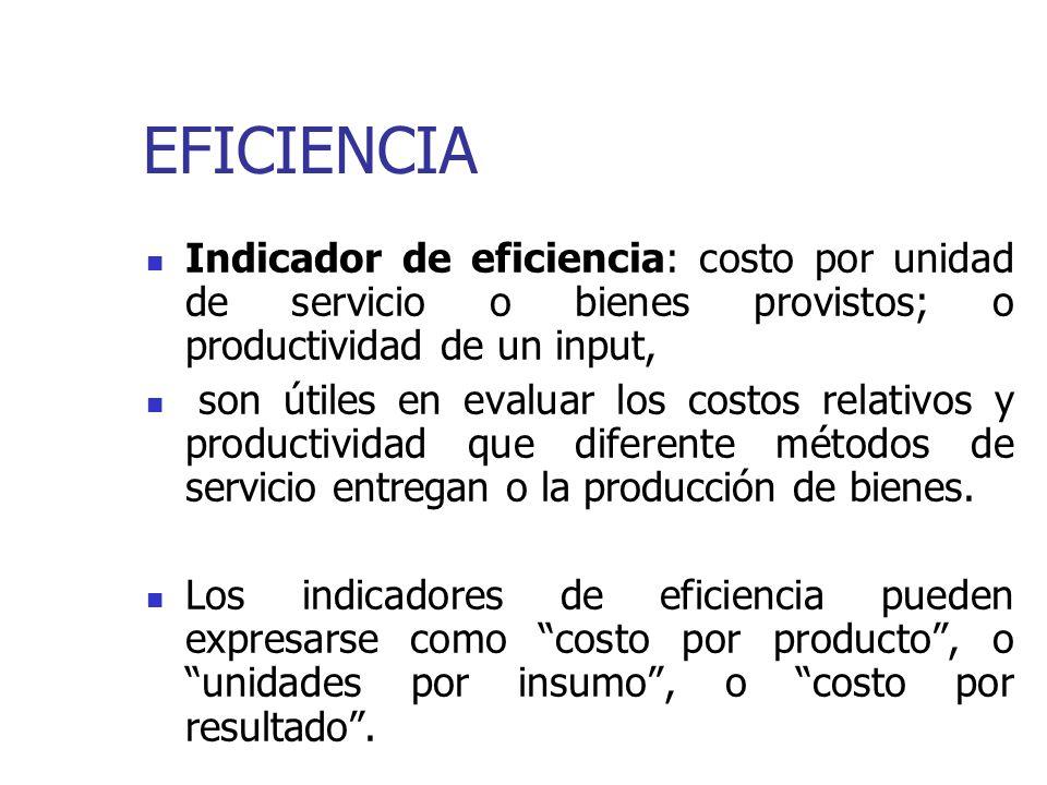 EFICIENCIA Indicador de eficiencia: costo por unidad de servicio o bienes provistos; o productividad de un input,