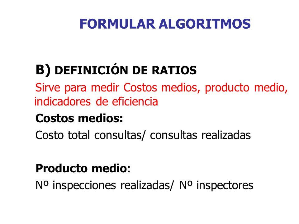 B) DEFINICIÓN DE RATIOS