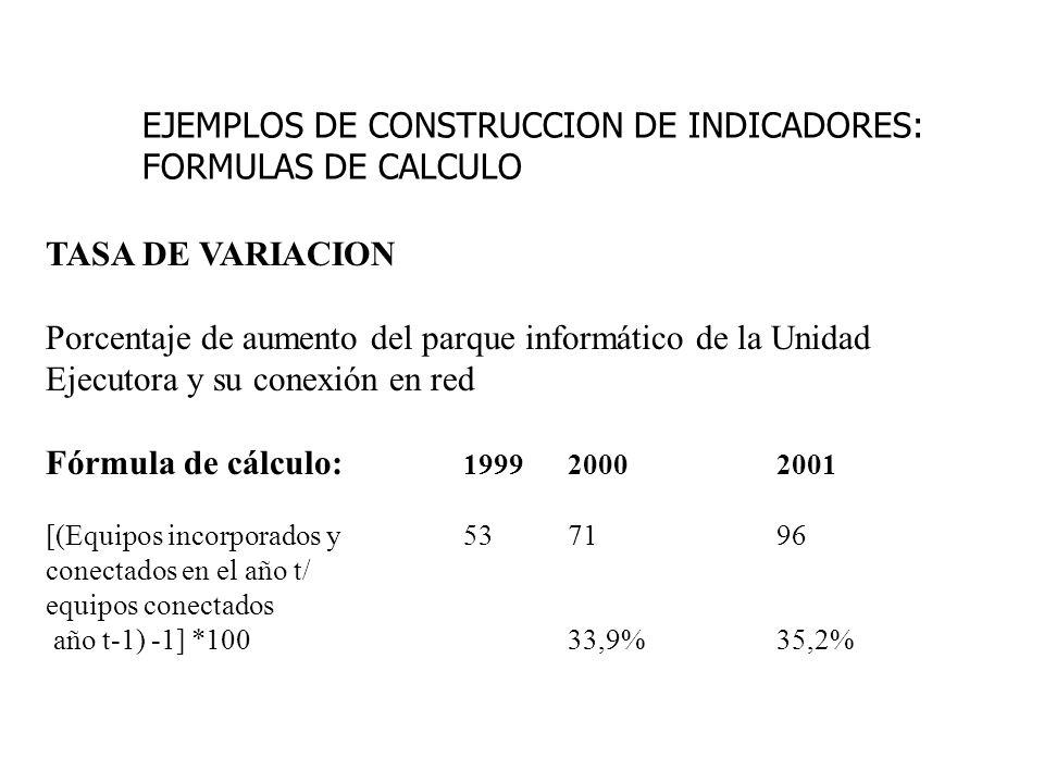 EJEMPLOS DE CONSTRUCCION DE INDICADORES: FORMULAS DE CALCULO