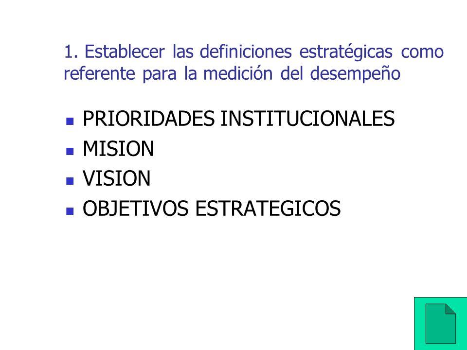PRIORIDADES INSTITUCIONALES MISION VISION OBJETIVOS ESTRATEGICOS