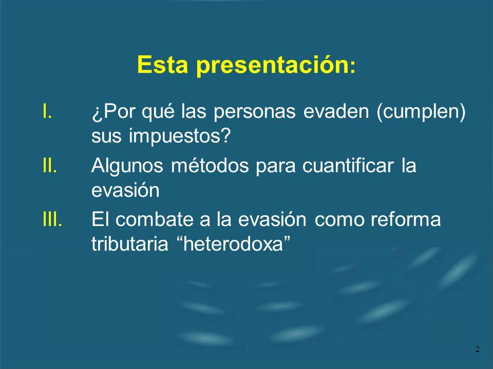 Esta presentación: I. ¿Por qué las personas evaden (cumplen) sus impuestos II. Algunos métodos para cuantificar la evasión.