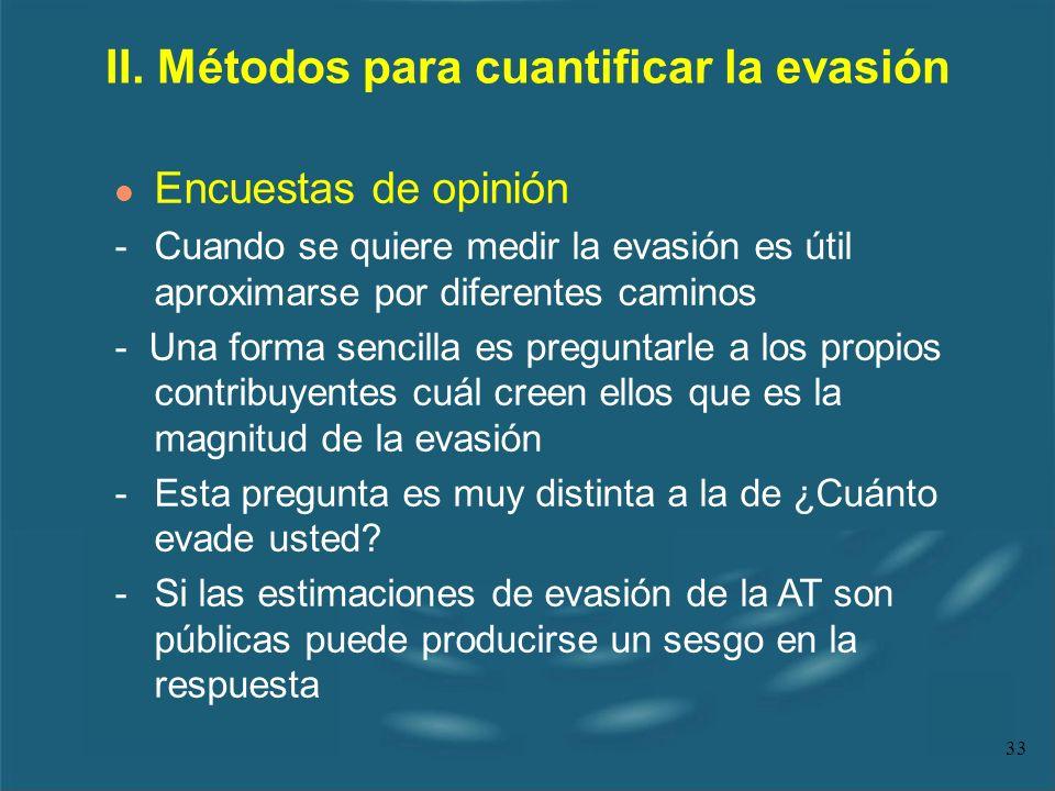 II. Métodos para cuantificar la evasión