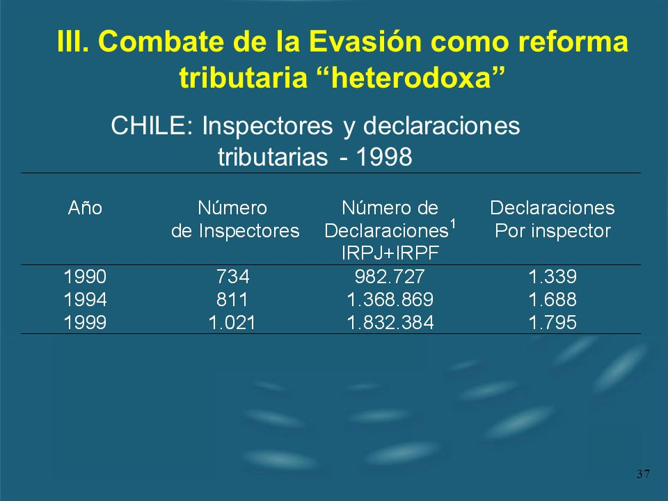III. Combate de la Evasión como reforma tributaria heterodoxa