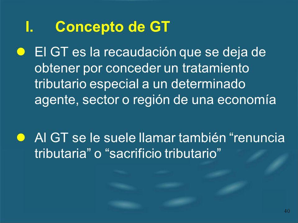 I. Concepto de GT