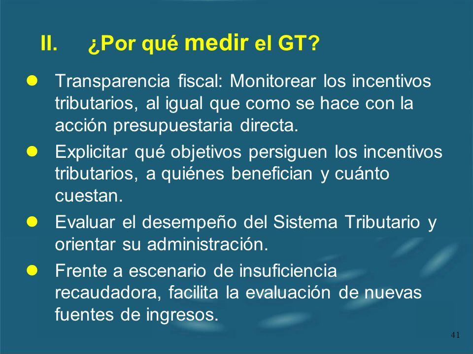 II. ¿Por qué medir el GT