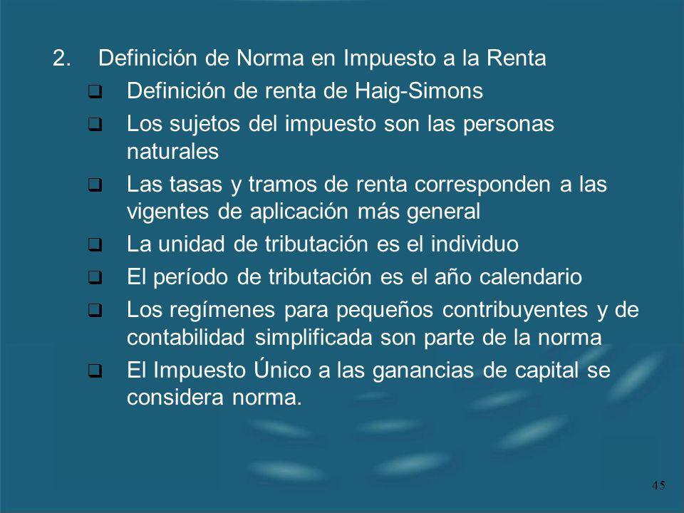 2. Definición de Norma en Impuesto a la Renta