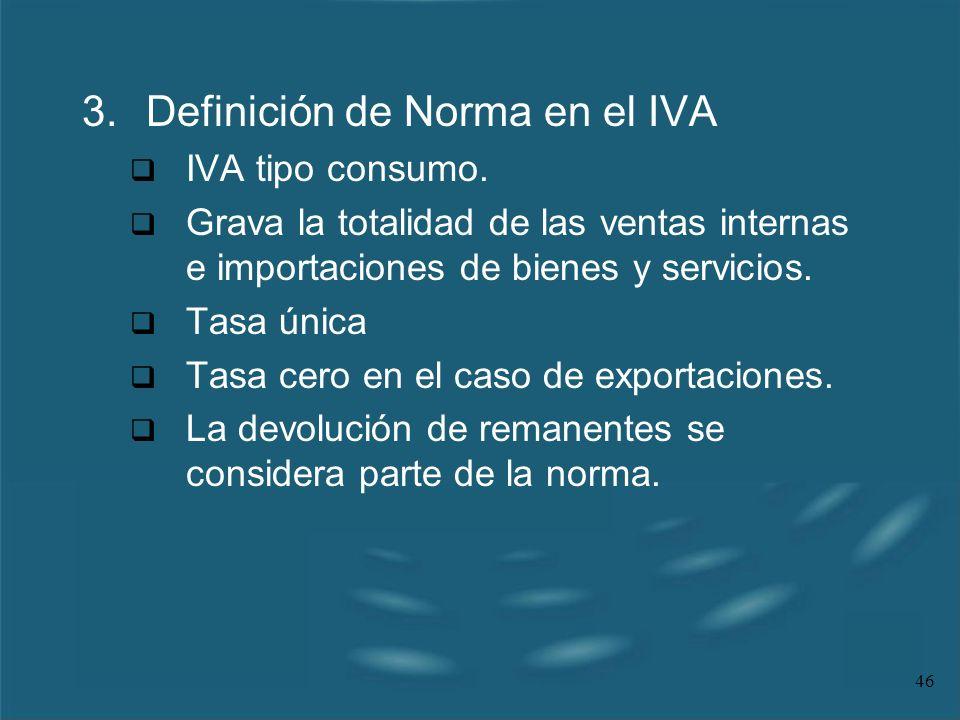 3. Definición de Norma en el IVA