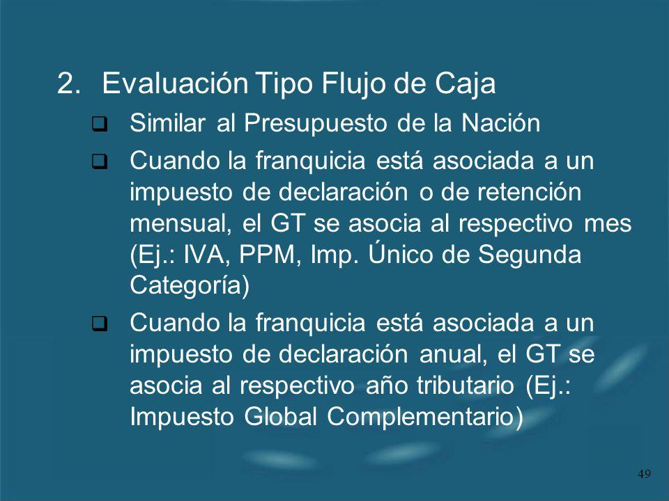 2. Evaluación Tipo Flujo de Caja