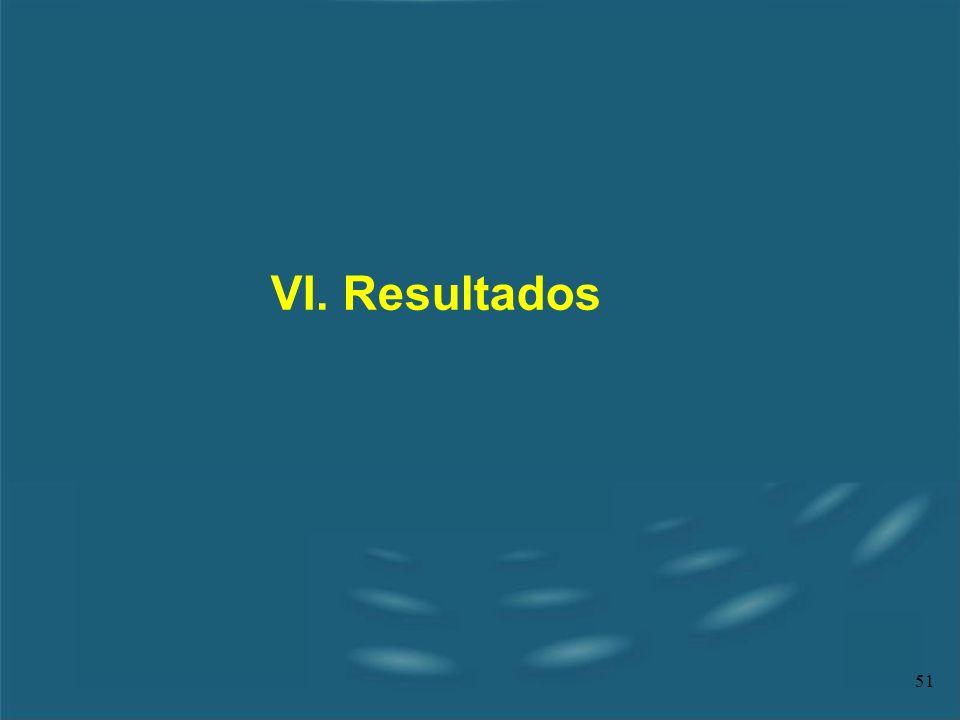 VI. Resultados