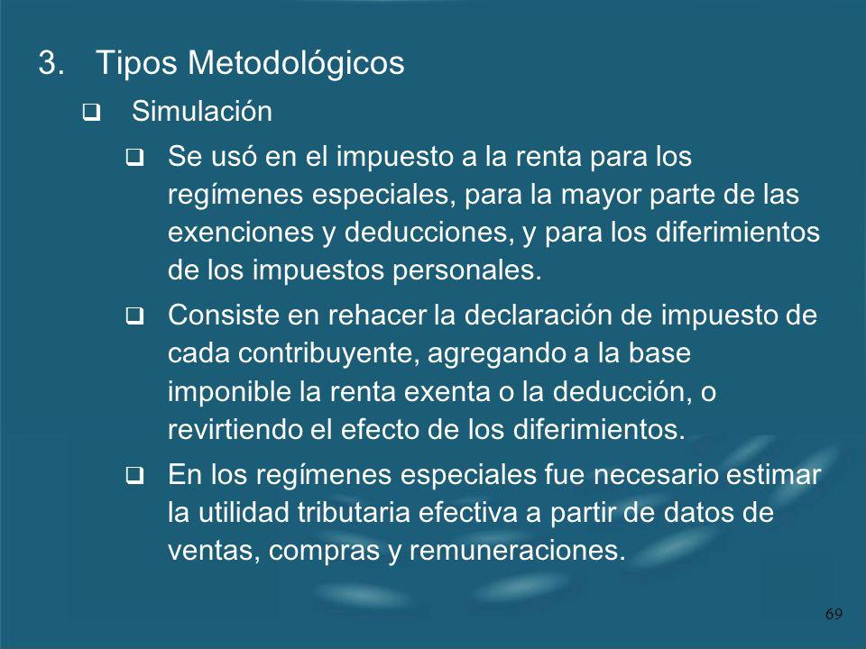 3. Tipos Metodológicos Simulación