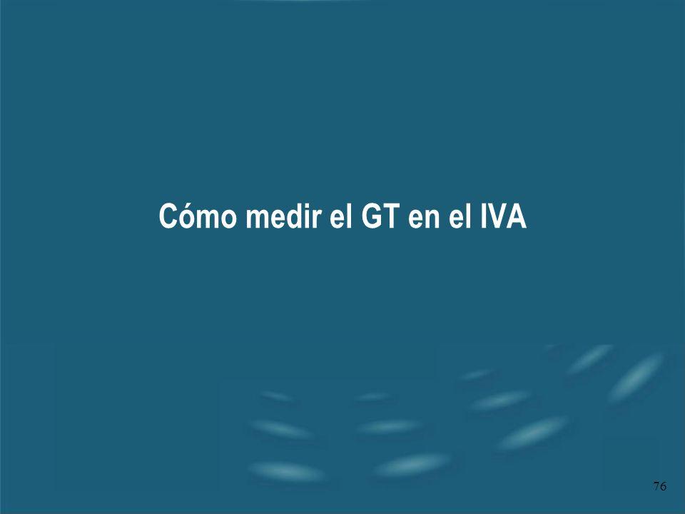 Cómo medir el GT en el IVA